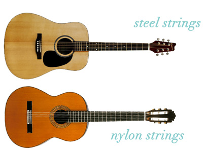 Nylon and Steel Guitars: What's Best?